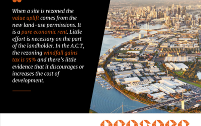 Rezoning windfalls tax for Victoria!